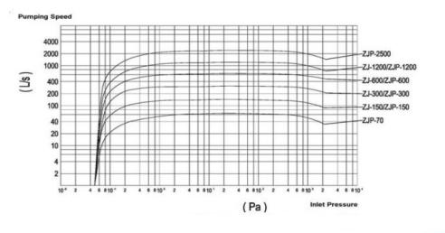 ZJ&ZJP曲线图.png