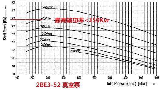 2BE3-52真空泵.jpg