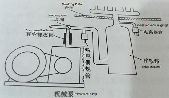 Classic Vacuum System.jpg