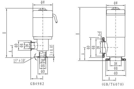 GDC-J2.jpg