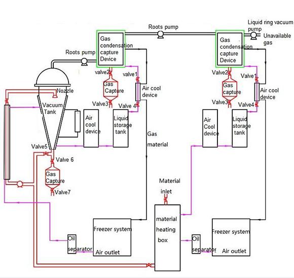 distillation crystallization flow chart.jpg