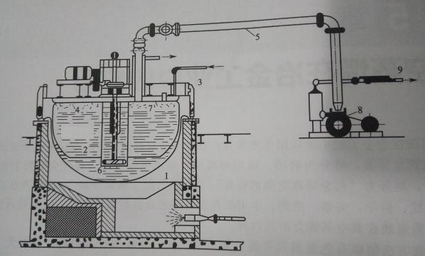 industrial vacuum dezincification equipment.jpg