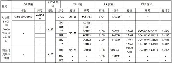常用材料牌号对照表2.jpg