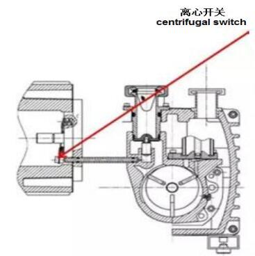 Two-stage rotary vane vacuum pump.jpg