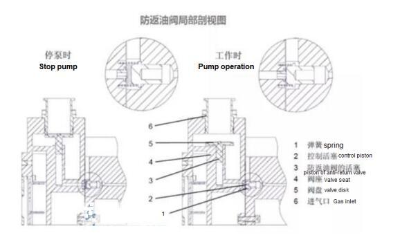2XZ series two-stage rotary vane pump.jpg