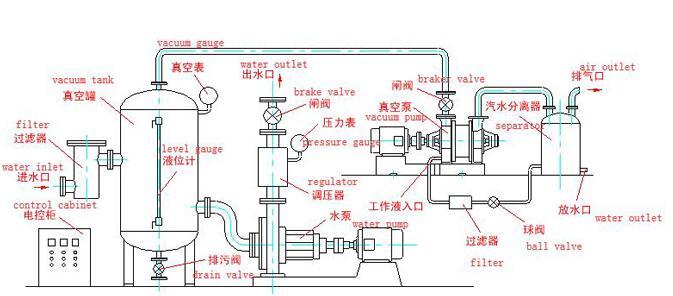 水环泵.jpg