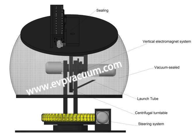Oil Booster vacuum system.jpg