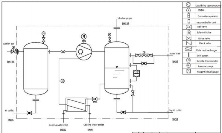 2BE1-203水环真空泵